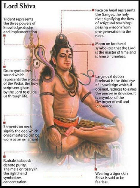 shiv-dharan-meditation-meaning-ashika-vyas-india