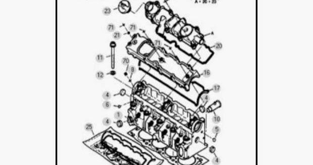 Despiece Del Peugeot 206: Despiece y reparacion del