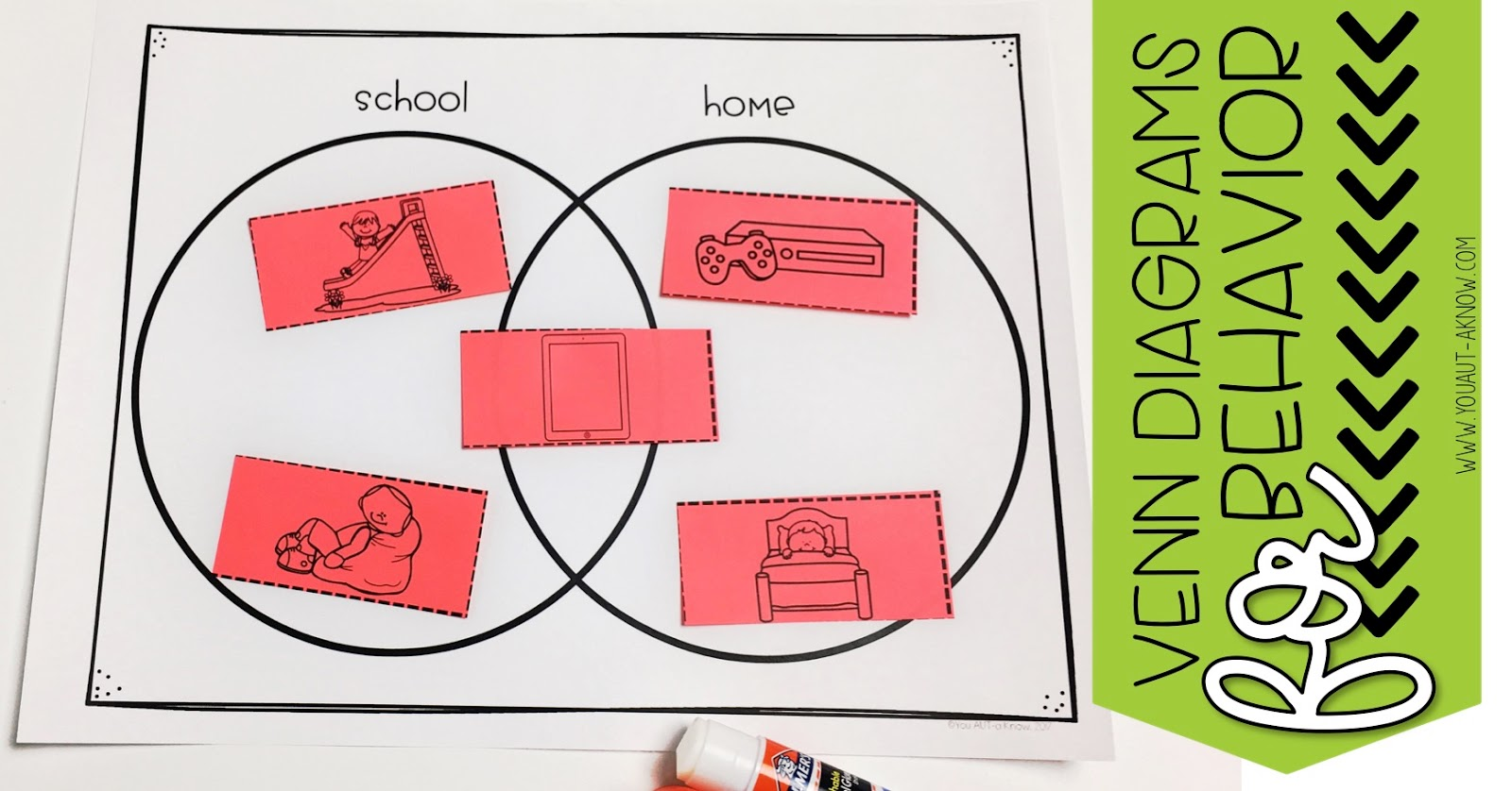 Venn diagrams are a perfect way to teach students with Autism appropriate behaviors. In this example, activities for school and home are compared, but the possibilities are seriously endless!