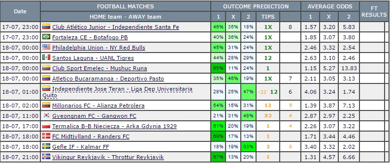 Football prediction bet for today ch lingfluent eu
