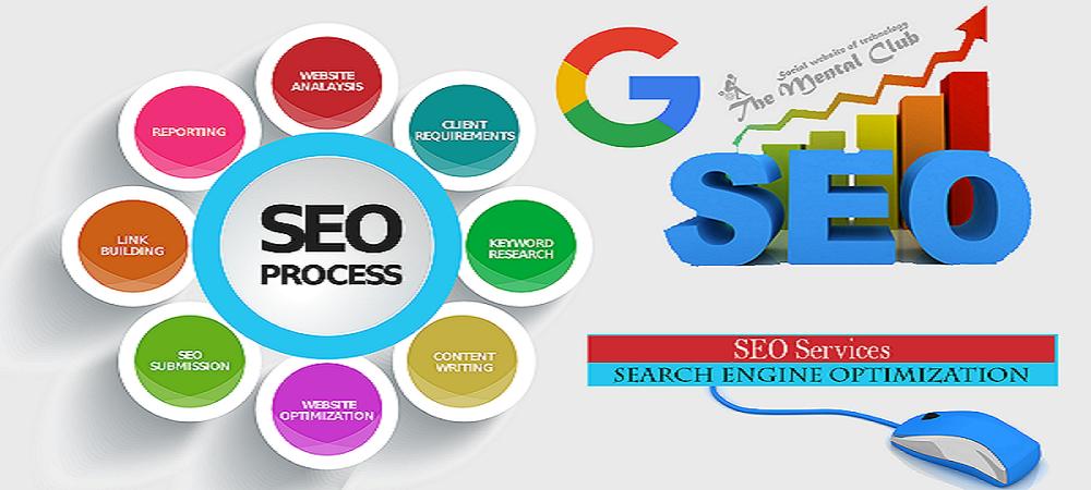 SEO SMO Black Hat SEO Services in Delhi NCR Call@-9711091441