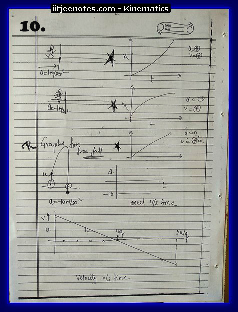 Kinematics IITJEE Notes