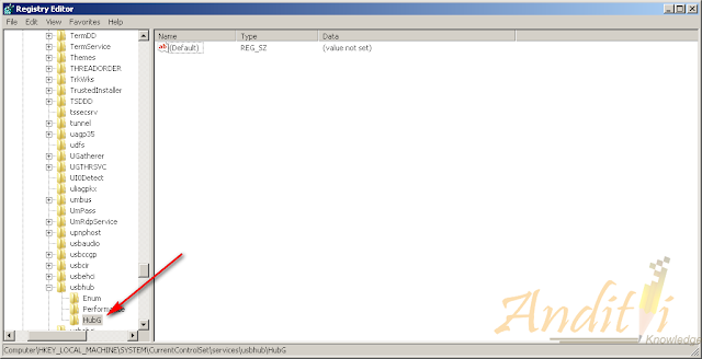 Cara Aman Memutuskan sambungan harddisk external, tidak cukup hanya safely remove!!!-anditii.web.id