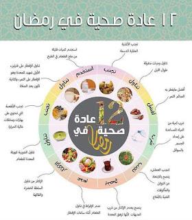 12عادة صحية في رمضان ،يحب عليك اتباعها لتنعم بصحة جيدة في الشهر الكريم.