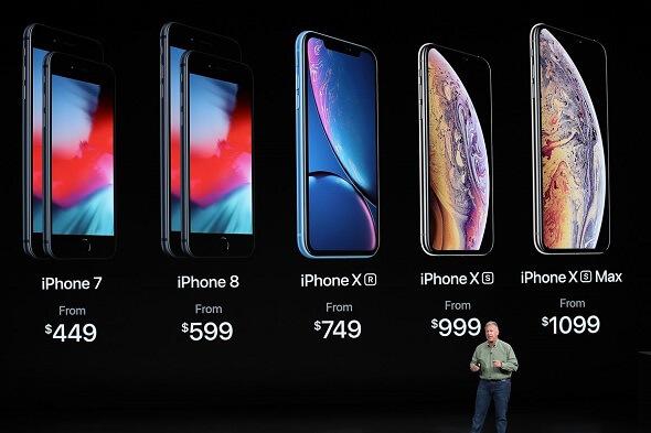 أسعار-أيفون