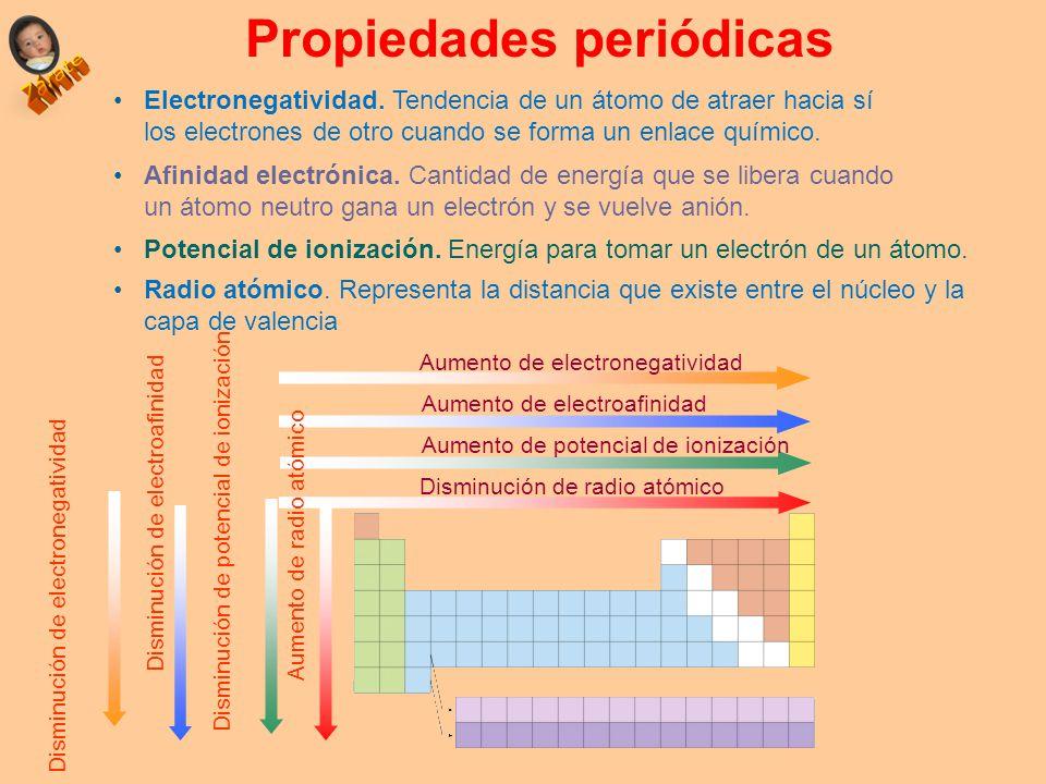 Fsica qumica y fq glaux para preparar la evaluacin propiedades para preparar la evaluacin propiedades peridicas 4 a urtaz Images