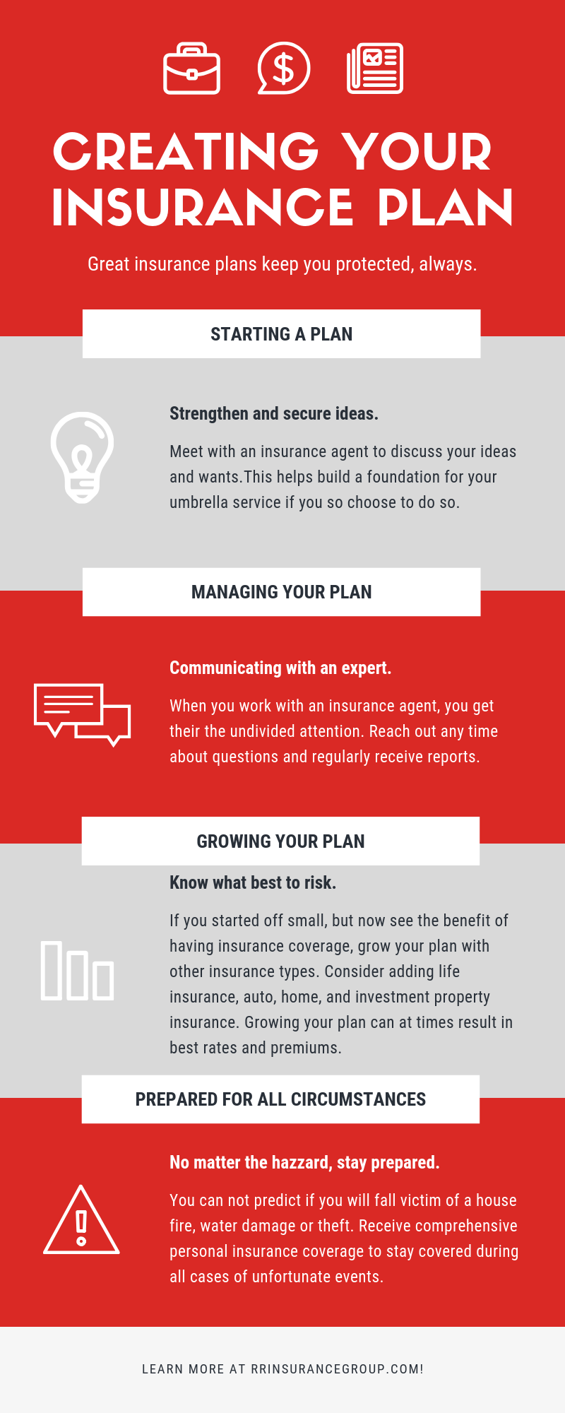 Creating Your Insurance Plan #infographic