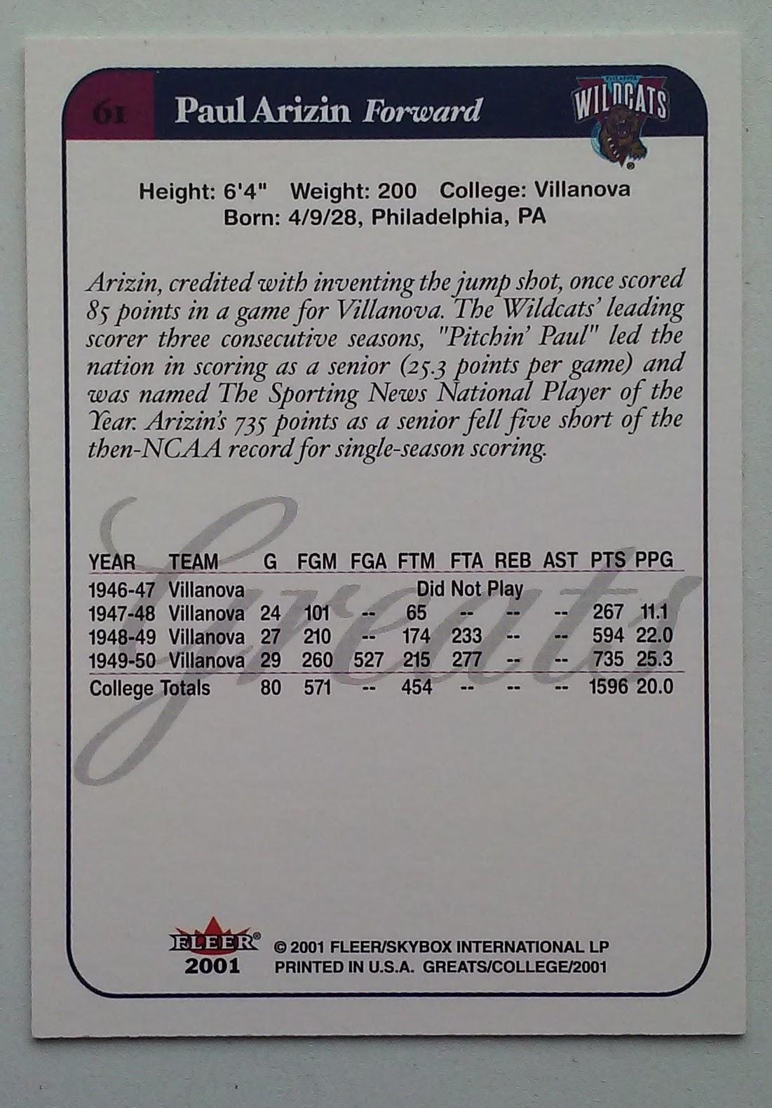 Phungo NCAA Championship Go Villanova Wildcats Paul Arizin