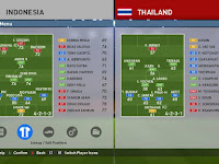 Add On Indonesia untuk PES Professional 2016 V3