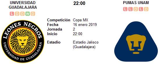 Leones Negros vs Pumas UNAM en VIVO