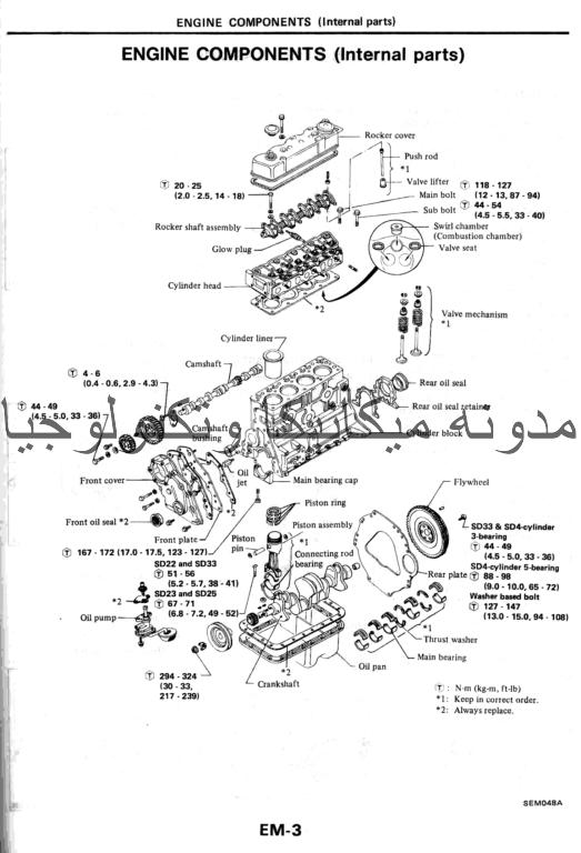 مكتبه كتب عن الميكانيكا السيارات وكتالوجات سيارات