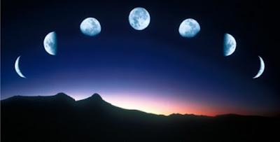 Influencia de la Luna para cada signo