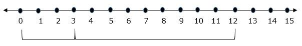 Contoh Soal UTS/ PTS K13 Tema 2 Kelas 3 Semester 1 KD : Matematika Gambar 1