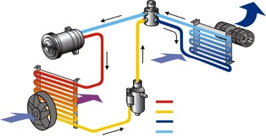 komponen pendingin udara kendaraan