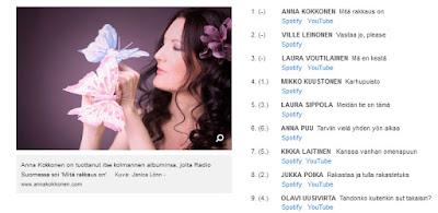 http://yle.fi/radio/radiosuomi/musiikki/yle_radio_suomen_soitetuimmat_vko_15_10-1642017/9569185