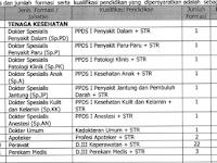 Pengadaan Rekrutmen Pegawai BLUD Tidak Tetap RSJD Surakarta (Pendaftaran Hingga 19 Desember 2017)