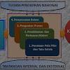 Contoh Silabus PAI SMP Kelas 7 8 9 Kurikulum 2013