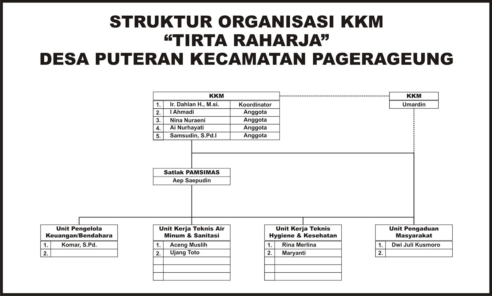 Download Gratis Contoh Spanduk Pamsimascdr Karyaku