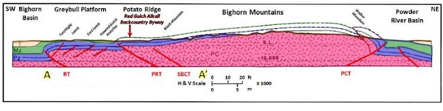 Bighorn Mountains geology travel