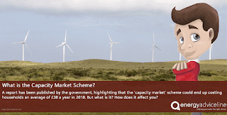 What is the capacity market scheme