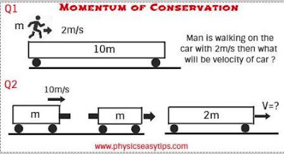 conservation of momentum formula,what is momentum,momentum formula,conservation of momentum example