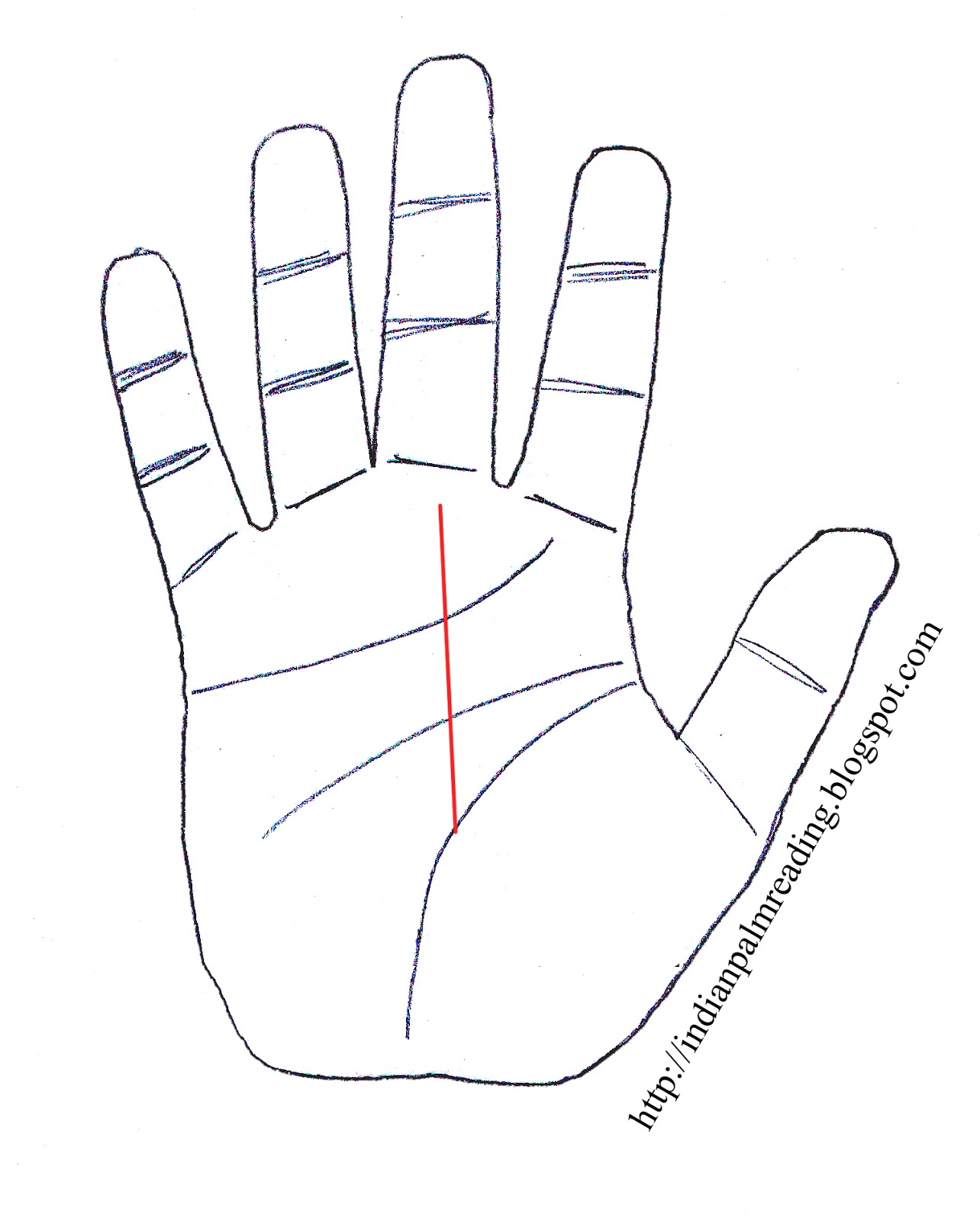 Palmistry Line Of Success Wiring Diagrams Watkins 301758 230v 50 Amp Subpanel 4 Circuit Breaker Box Ebay Meaning Fate In Indian Palm Broken Life Reading Lines