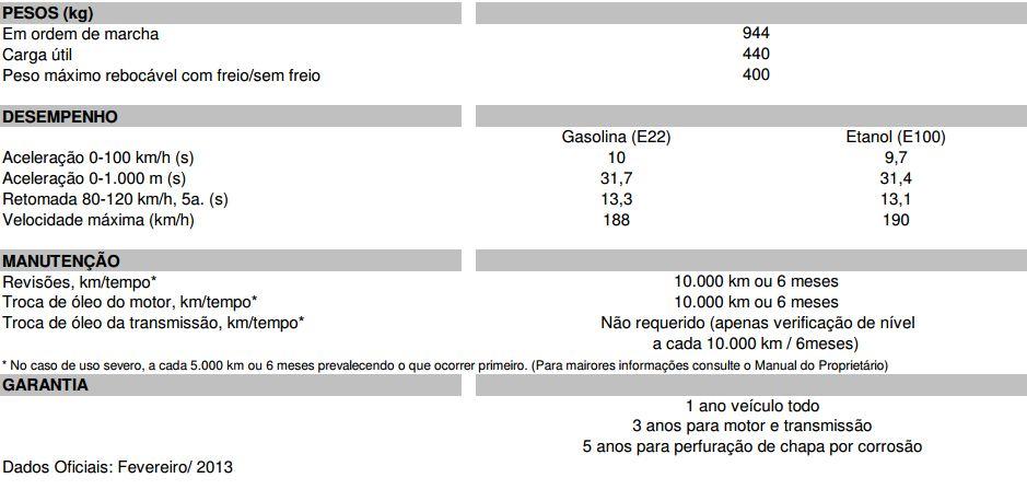 vw 1600 wiring diagram 120 240 gol g6 2014 - versões básicas: fotos, preços e ficha técnica | car.blog.br