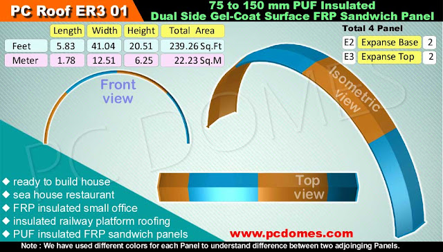Pu Panels And Cold Storage Domes Houses Design June 2014