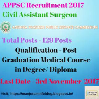 APVVP Recruitment 2017
