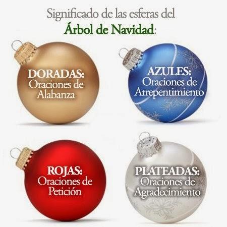 Elmets gifs de esferas de navidad for Significado de la palabra arbol