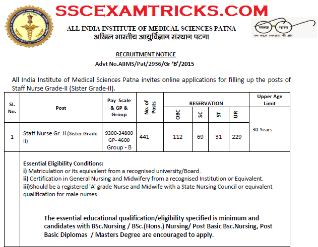 aiims patna staff nuse vacancies 2015