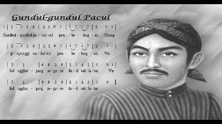 Not Angka Gundul Gundul Pacul