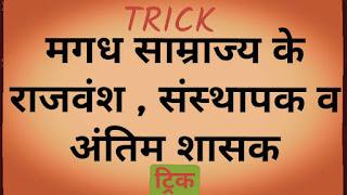 INDIAN HISTORY NOTE:- MAGADH SAMARJYA