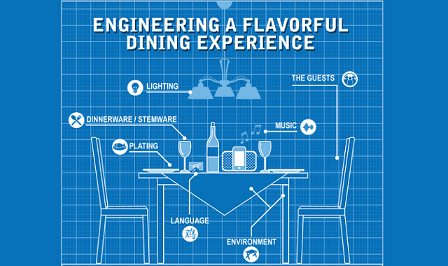 Engineering a Flavorful Dining Experience
