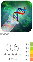 Kamus Biologi by Edutainment Ventures