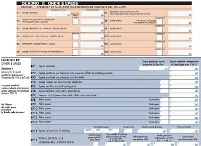 detrazioni fiscali per spese funerale nella dichiarazione dei redditi