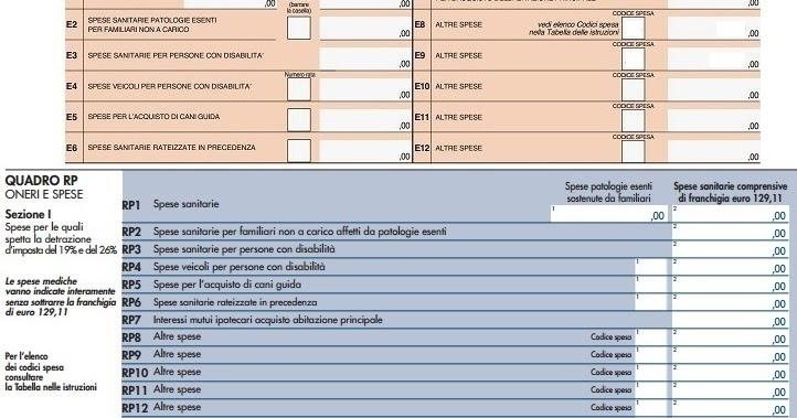 Detrazioni Fiscali per Spese Funebri nella Dichiarazione dei Redditi ...