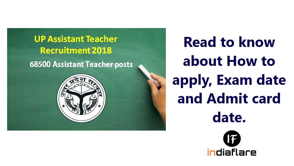 UP 69000 Assistant Teacher Apply Online Form