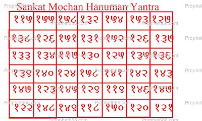 Sankat Mochan Hanuman Yantra for all kind of Problems and Dangers