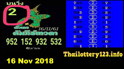 Thai lottery 3up number free tips paper magazine 16 November 2018
