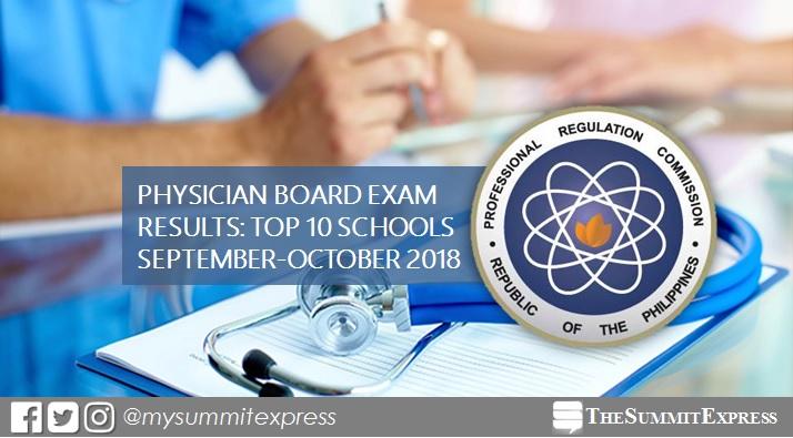 September - October 2018 Physician board exam PLE performance of schools
