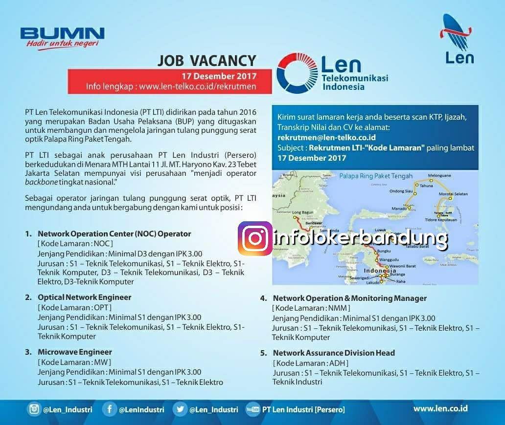 Lowongan Kerja PT. Len Telekomunikasi Indonesia Desember 2017
