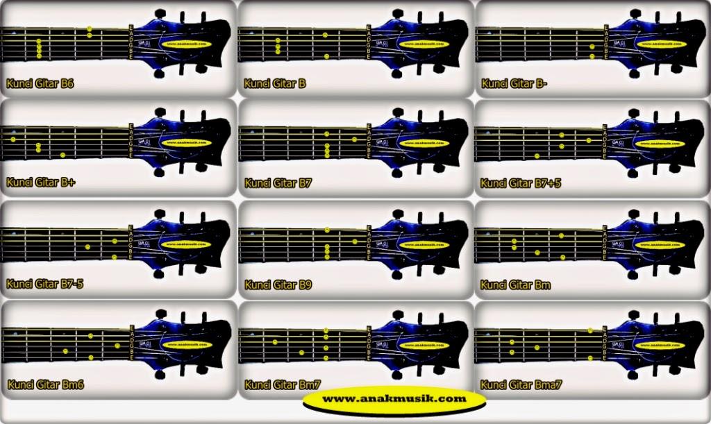 Kunci / Chord Gitar B