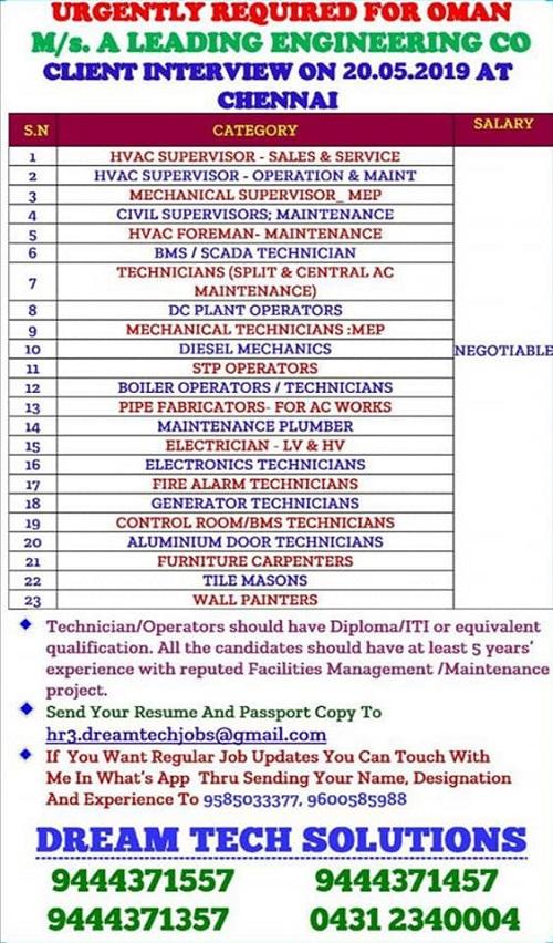 Job In Oman Company
