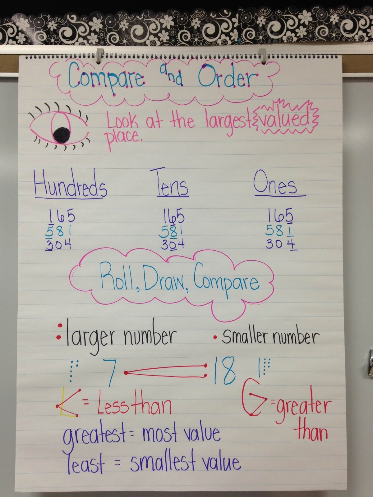 Fourth Grade Fundamentals Math