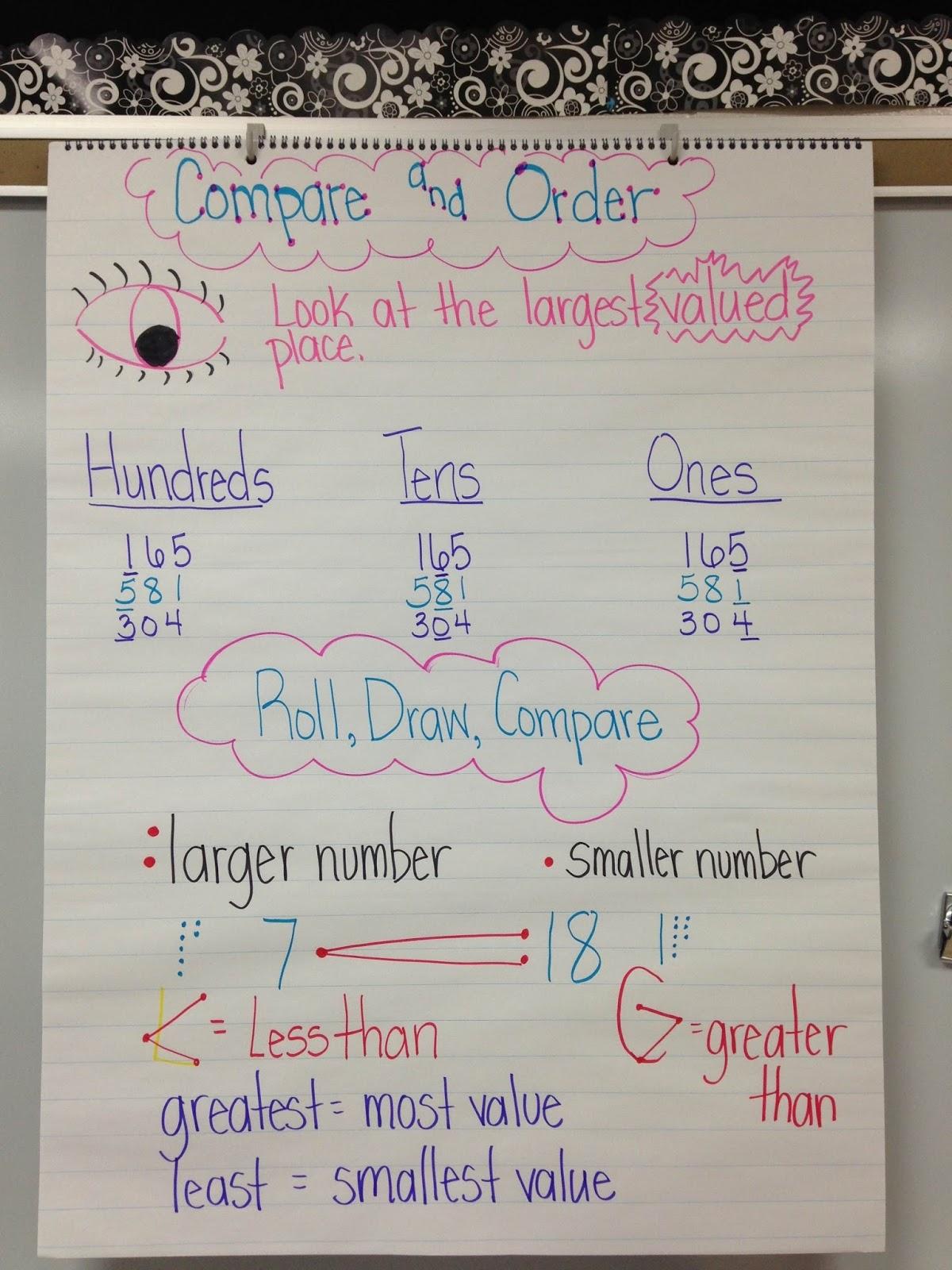 Fourth Grade Fundamentals Math