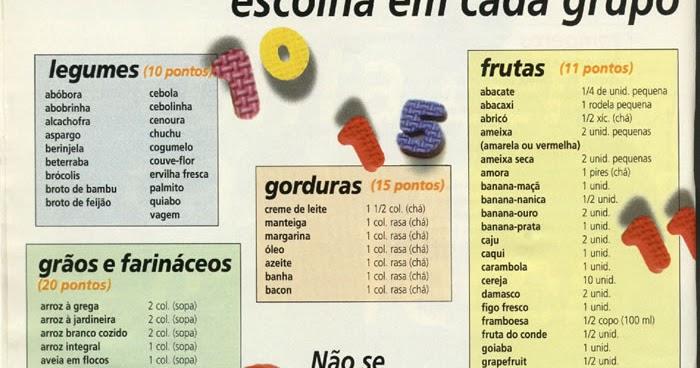 calculadora da dieta dos pontos