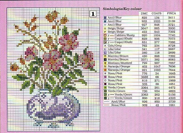 Famoso Hobby lavori femminili - ricamo - uncinetto - maglia: Schemi Fiori  KT15