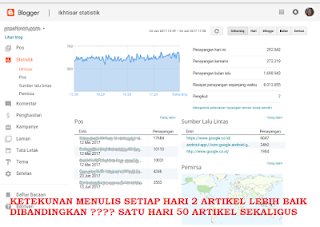 Mastimon, blog gado gado yang sukses dari google adsense 2