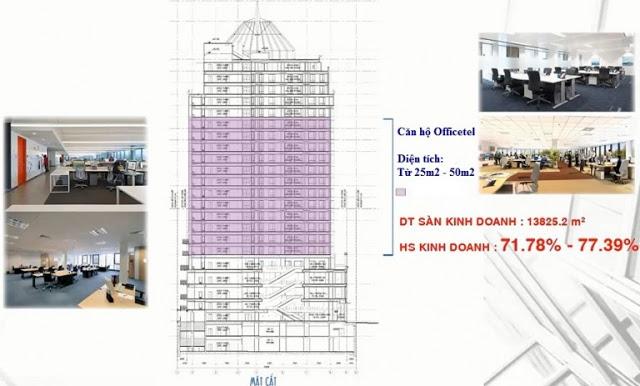 Thiết kế Officetel Golden King